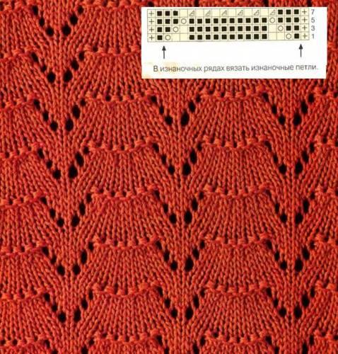 Вязание спицами ажурный узор для кофты