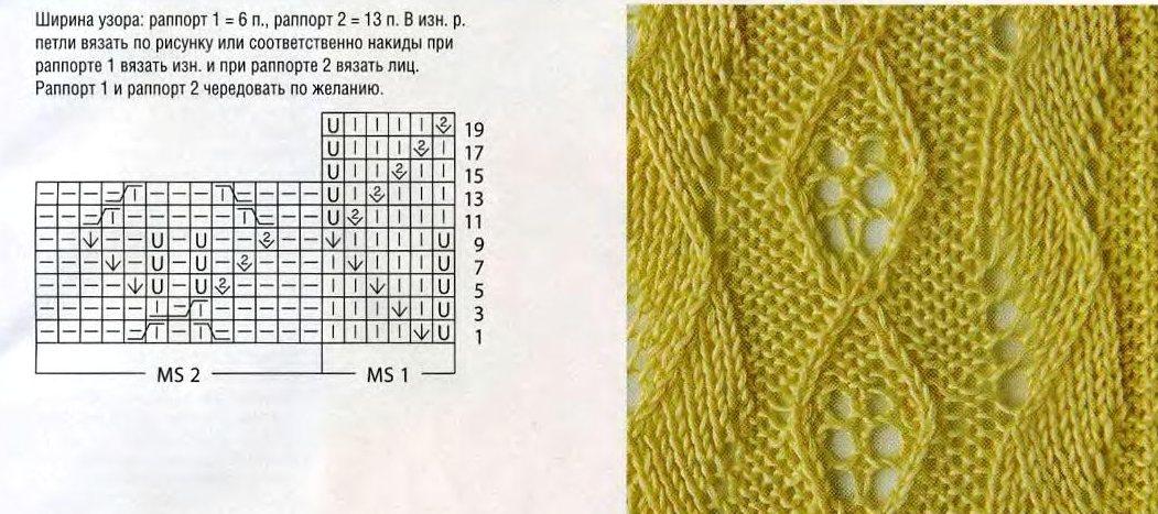 Рисунки и раппорты для вязания