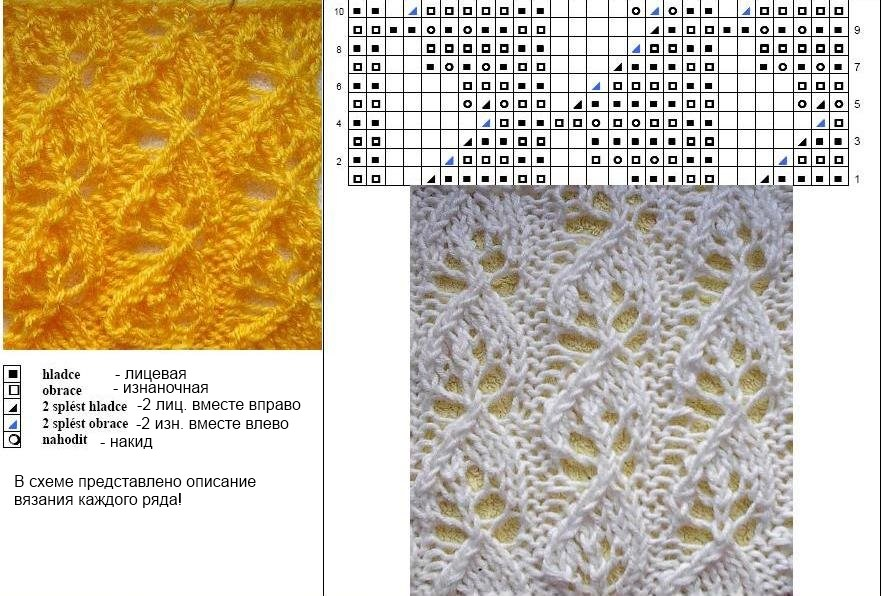 Ажурные узоры вязание спицами схемы и описание 13